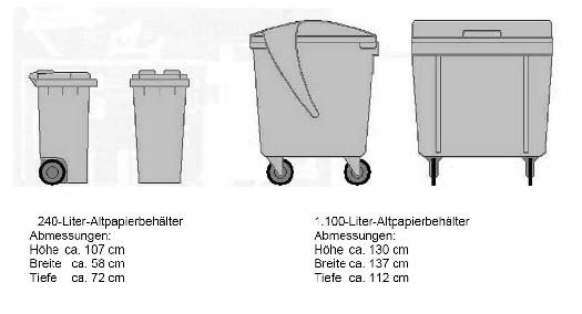 Maße Altpapierbehälter©Landkreis Harburg